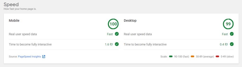 PageSpeed Insightsの計測結果
