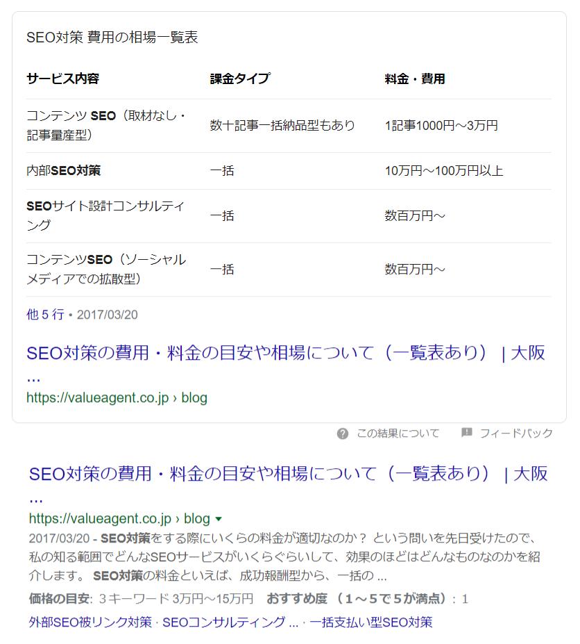 Googleで「SEO 対策 費用」を検索した結果画面